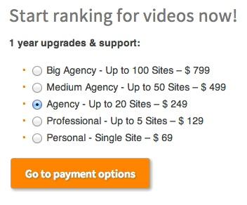Video SEO Prices